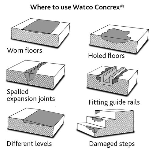 Watco Concrex Epoxy Repair Mortar image 5